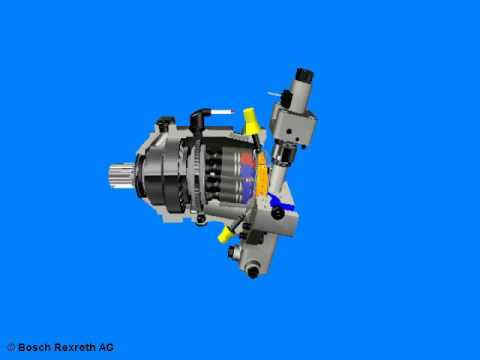 Rexroth A6vm Hydraulic Motor A4