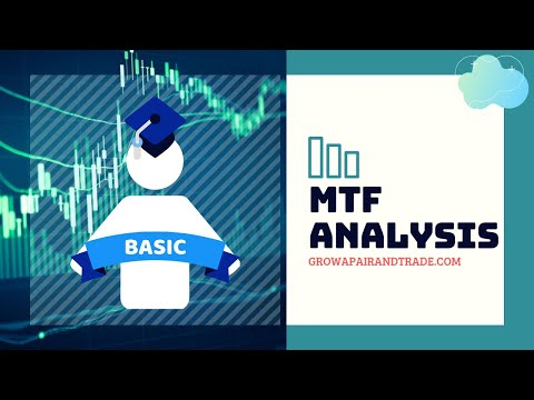 How To Trade - Multiple Time Frame Analysis - Basic
