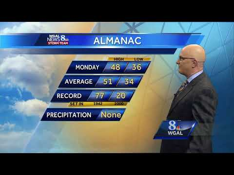 Watch the WGAL News 8 Storm Team forecast - YouTube