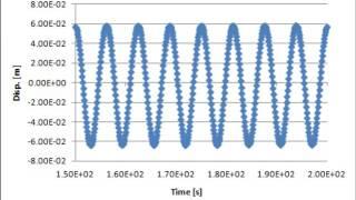 分数微積分計算が恐ろしく速くなるプログラム(従来法と比較してみた)