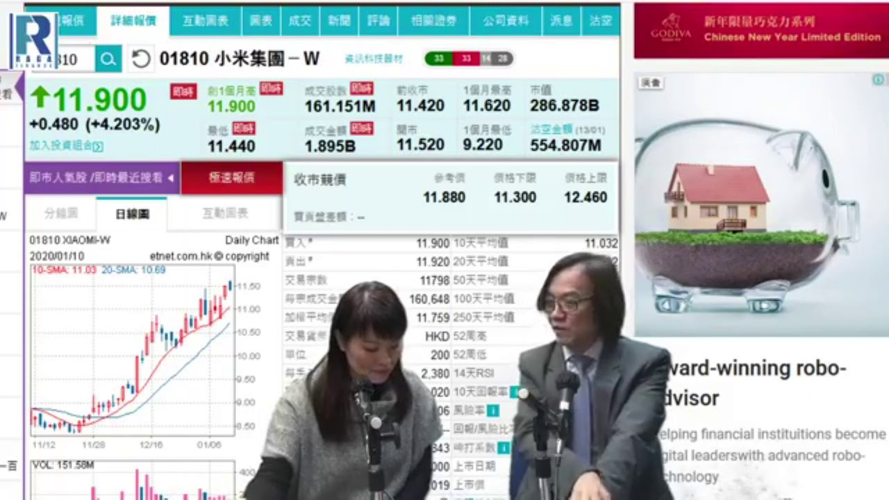 《文錦道》20200113 Part2/2 : 個股分析。外匯。金價日元齊跌。政策股 - YouTube