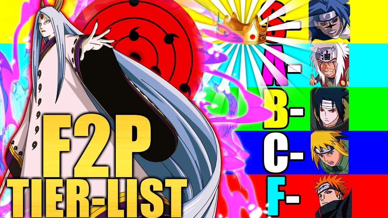 Blazing F2P Tier List - Naruto Blazing (June 2019) (PVE Only)