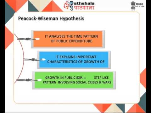 Wagner's law of increasing state activity, peacock-wiseman hypothesis (ECO)
