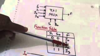 MULTIPLEXER-INTRODUCTION(DIGITAL SYSTEM-49)