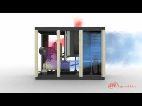 Compresores de Tornillo Serie- R de Ingersoll Rand