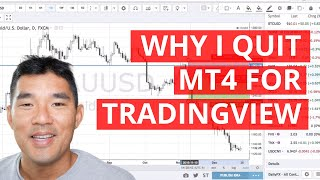 Why I Switched From Metatrader to TradingView for Forex - TradingView Review