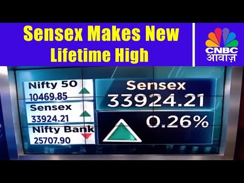 Sensex Makes New Lifetime High | Market Opening | 20th Dec | CNBC Awaaz