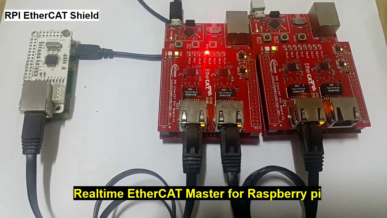 Raspberry Pi EtherCAT Master (PiCAT) | Simple Robot