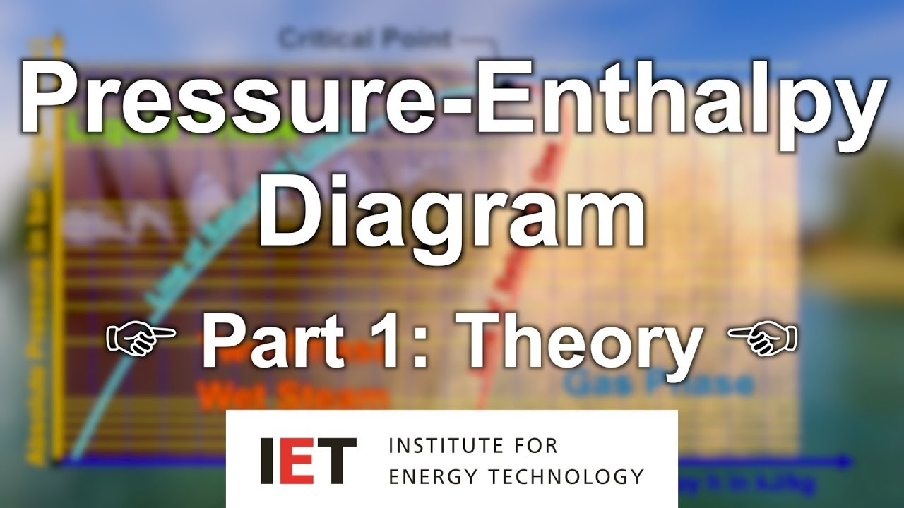 The Pressure-Enthalpy Diagram | Part 1: Theory