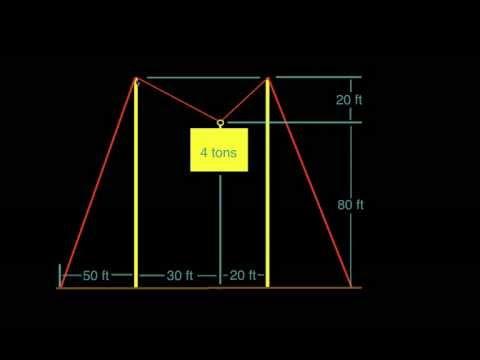 2D Particle Example-Cables Part 1