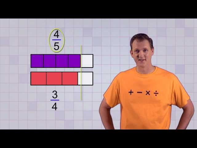 Math Antics - Working With Parts
