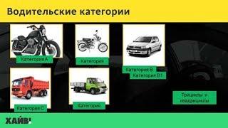 ПДД 2018. Общие обязанности водителей