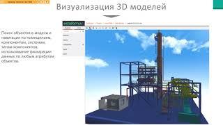 Игорь Старков, EcoDomus, Inc.