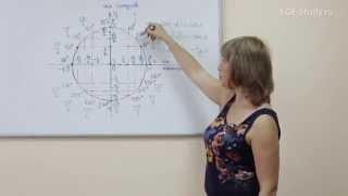 09. Тригонометрия на ЕГЭ по математике. Периодичность тригонометрических функций.