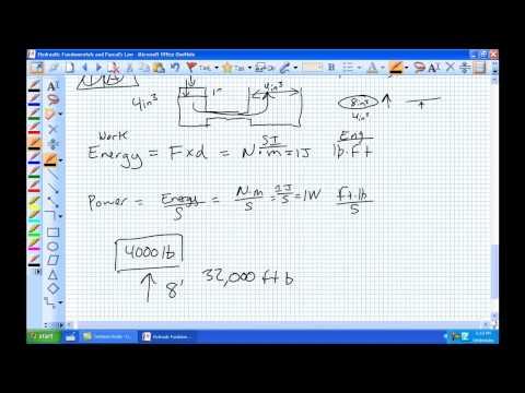 Hydraulics Fundamentals Pascal's Law