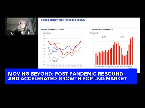 Moving Beyond: Post pandemic rebound and accelerated growth for LNG market