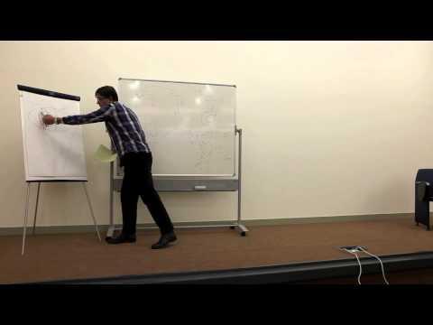Innovaxiom - Categories and physics 2011 - René Guitart