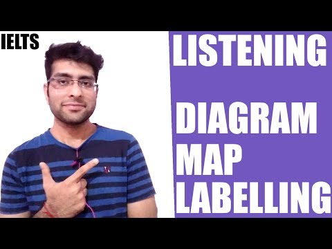 How to answer Diagram/ Maps in IELTS Listening Exam || 9 band tips for IELTS Listening exam