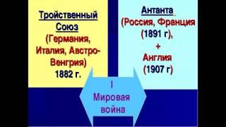 & 2 Внутренняя и внешняя политика самодержавия