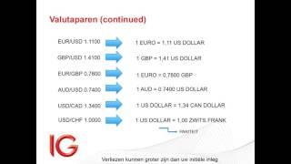 IG Nederland - Forex handelen en risico s beperken