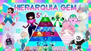 A-Hierarquia-Gem-Pirâmide-Social-Steven-Universo