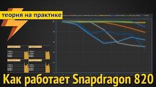 snapdragon 820- На что он способен в 2019 году? Тест игр