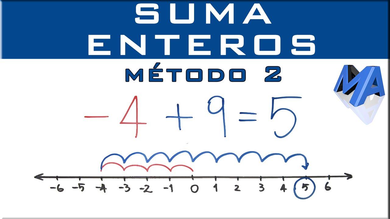 8b9bdafe2 Cómo sumar y restar números enteros Metodo 2 izquierda derecha - YouTube