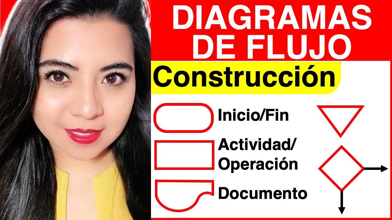 Diagramas de flujo simbologa y construccin flowchart symbols diagramas de flujo simbologa y construccin flowchart symbols and construction ccuart Choice Image