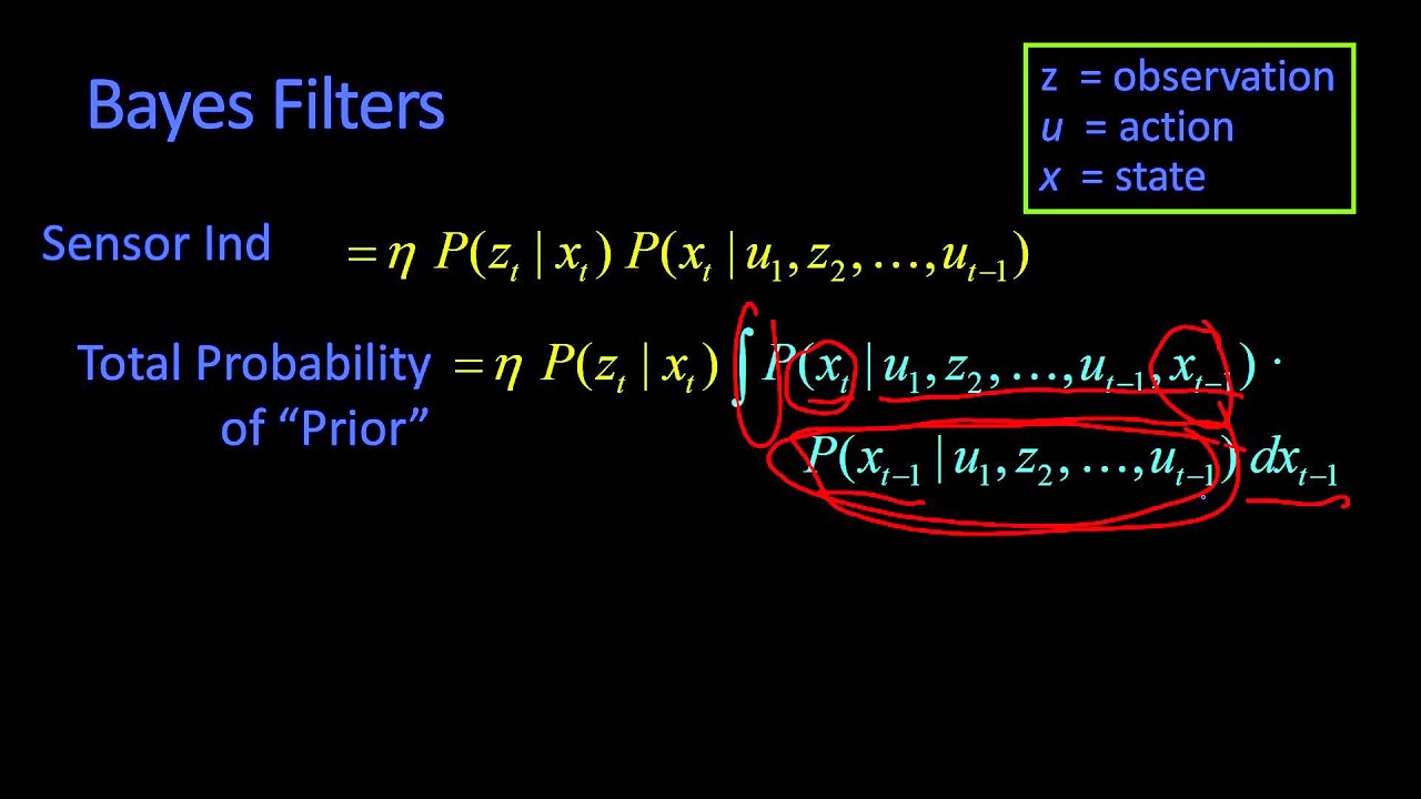 Bayes Filters