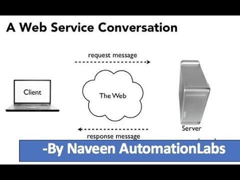 What is a WebService? Different examples of WebServices Types