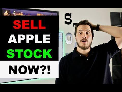 Apple Stock Up 5% AH! Apple Earnings In Depth Breakdown