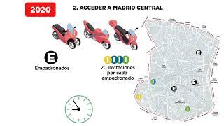 Circular en moto por Madrid