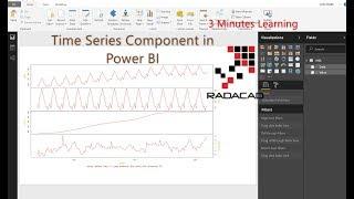 3 دقائق التعلم: السلسلة الزمنية عنصر في السلطة BI