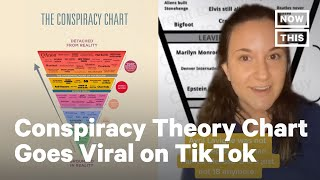 Viral TikToker Breaks Down Conspiracy Theories | NowThis
