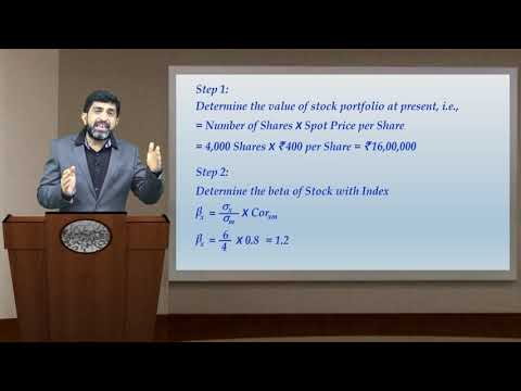 Derivatives Hedging through Index Futures - CA Final SFM (New Syllabus) Classes & Video Lectures