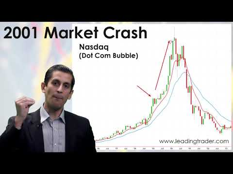 How Will The Bitcoin Bubble End?