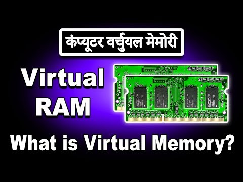What is Virtual Memory? (Virtual RAM) (Hindi)