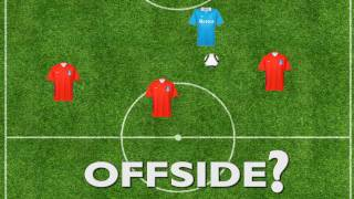 DO YOU KNOW the OFFSIDE rule?