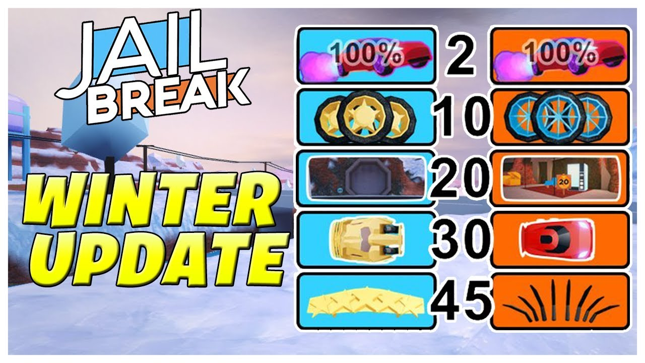 Roblox Jailbreak Levels Update New Bases Airdrops New
