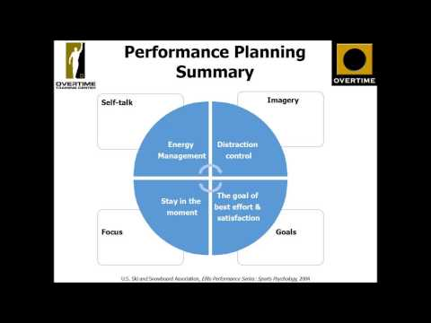 Psychological Skills Training: Performance Planning