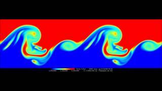Kelvin-Helmholtz instability: Flowsquare 4.0