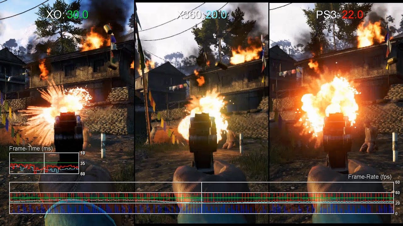 Far Cry 4: Xbox One vs Xbox 360/PS3 Gameplay Frame-Rate ...
