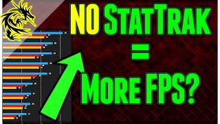 Tweaks/Tricks to get HIGHER CS:GO and PC Performance, (some) Gaming Science!