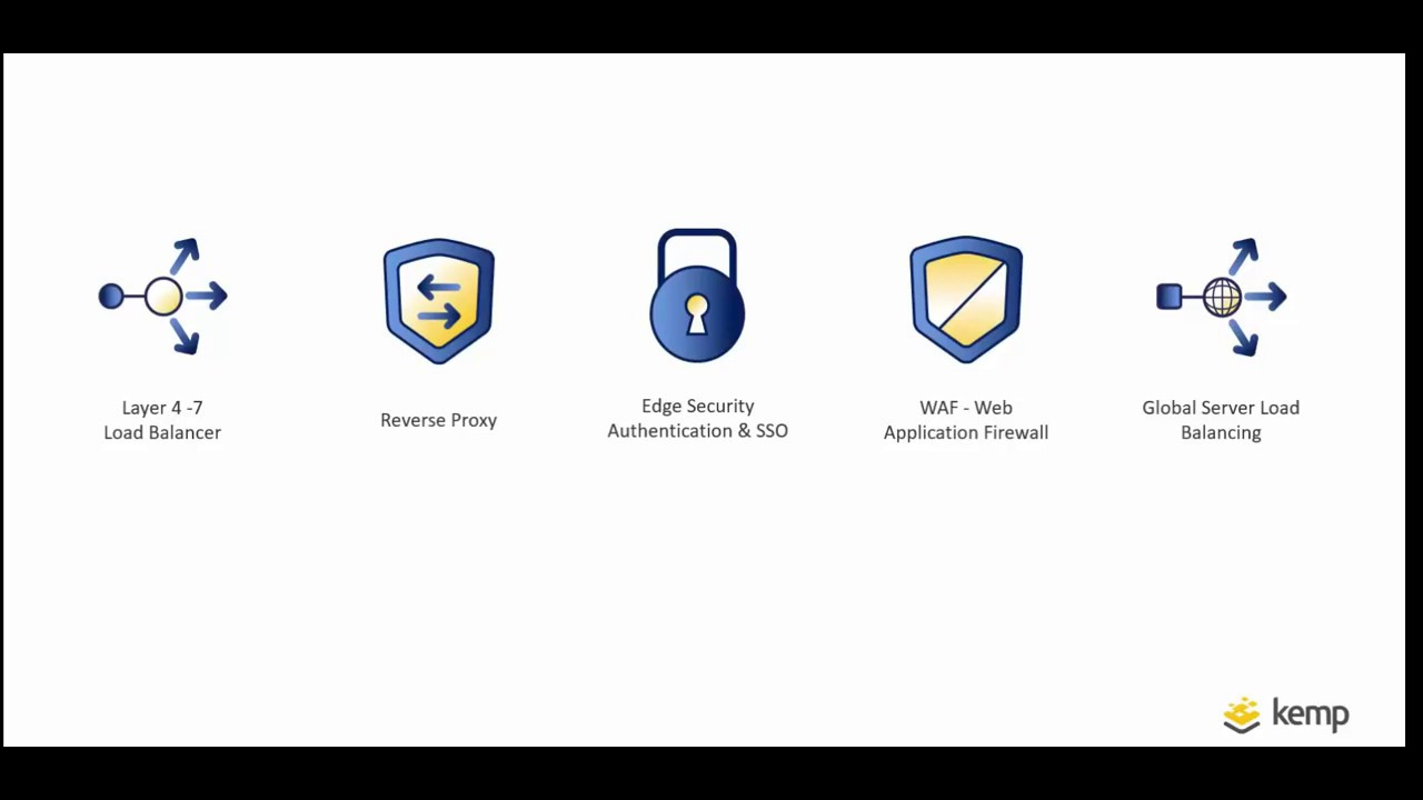 Kemp LoadMaster Web User Interface (WUI) Demo | Load Balancer WUI Demo