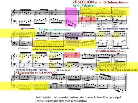 J. S. Bach:  Preludio 3 BWV 935 en re menor. Análisis
