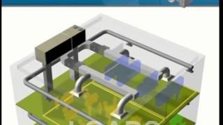 Basics of HVAC