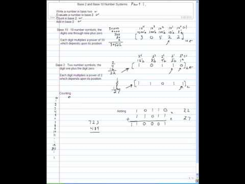 Base 2 and Base 10 Number Systems Part 1 YouTube