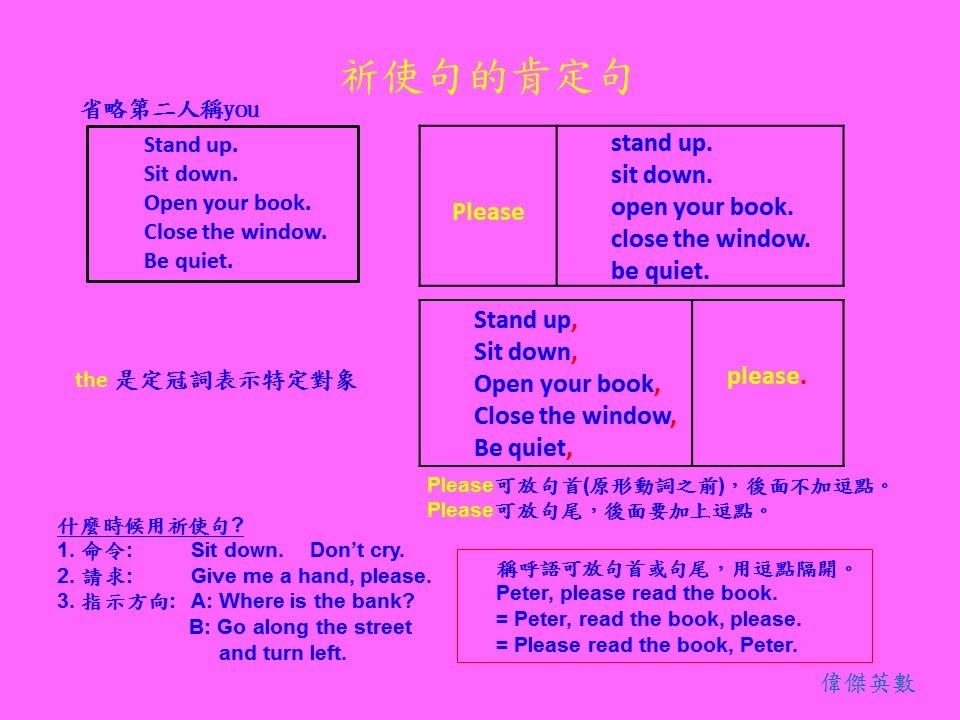 英文基礎文法 05 - 祈使句的用法(English Basic Grammar - Imperatives sentence usage.) - YouTube