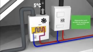 Duco WTW System: Vraaggestuurde Natuurlijke Ventilatie met warmteterugwinning