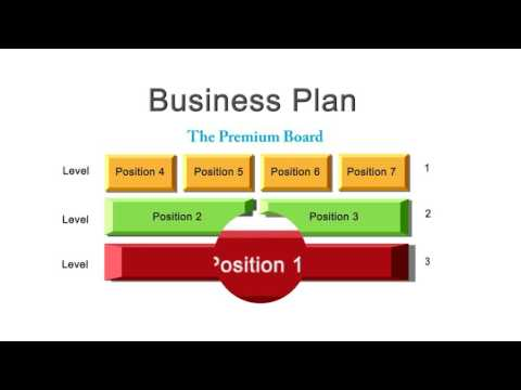 Business Plan of Goldinvest Trading Limited